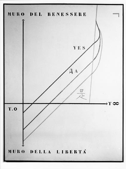 VlNCENZO AGNETTI, Profezia, 1970, olio su tela, 200,5 x 150,5 cm, Collezione Luigi Franco, Torino, al CIAC Foligno