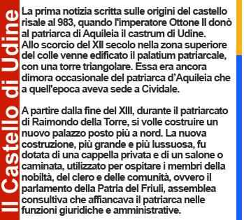 Castello di Udine - Galleria d'Arte Antica, Giambattista Tiepolo e Paolo Veronese