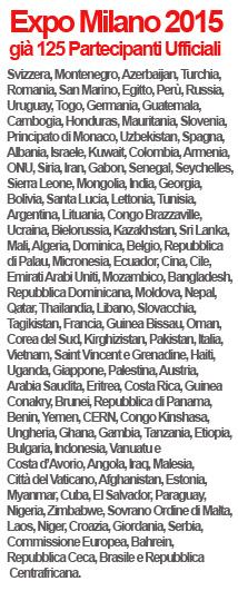 Expo milano 2015 gi 125 nazioni partecipanti ufficiali for Esposizione universale expo milano 2015