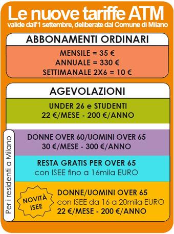 abbonamento atm milano - nuove tariffe Atm