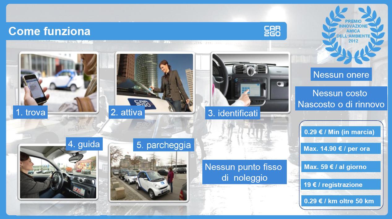 car2go - come funziona