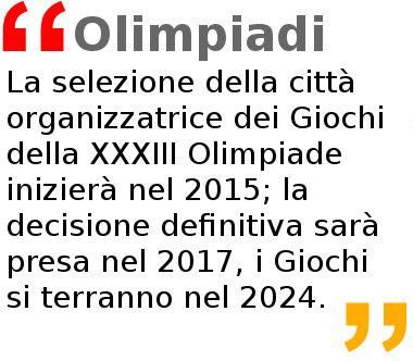 Olimpiadi 2024 Milano Roma
