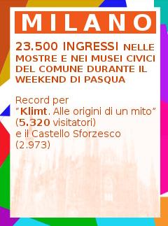 Klimt mostra Milano