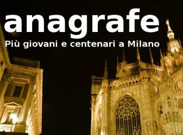 Anagrafe Milano